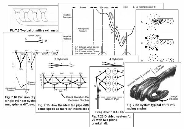 ENGINE TECHNOLOGY in the Modern World / AJ6 Engineering