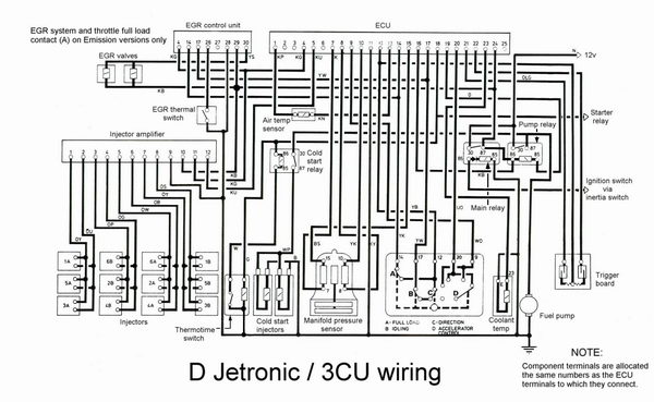 xjs wiring diagram  schematic wiring diagram conductor