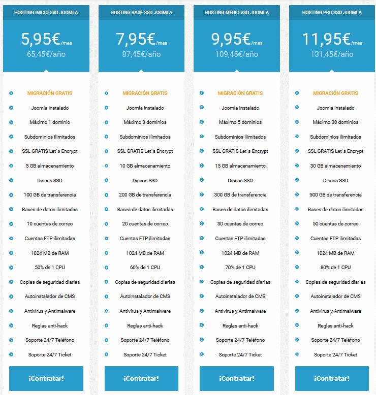 Precios de los hosting joomla ssd con raiola