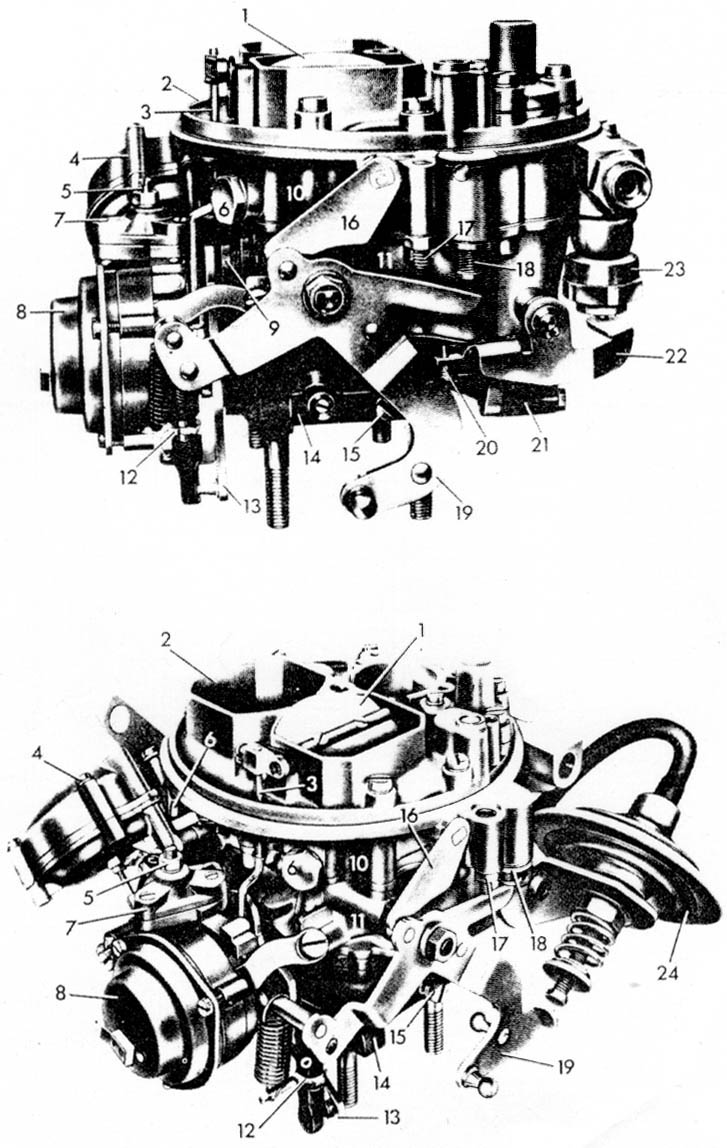 Page Three: Zenith Carburetor