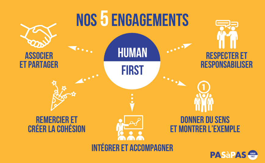 Human First engagements