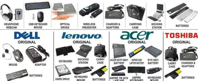 HP ACER COMPAQ LENOVO DELL LAPTOP ASSACCESSORY STORE JAIPUR RAJASTHAN INDIA Laptop Accessories Store Jaipur Rajasthan India