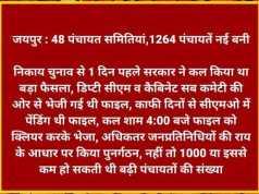 Rajasthan Panchayat Punragathan Notification Issued