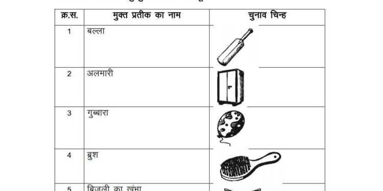 Sarpanch Election Symbol 2020