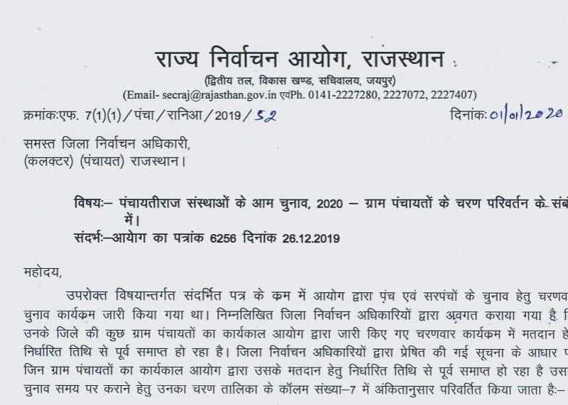 rajasthan new date sarpanch election 2020