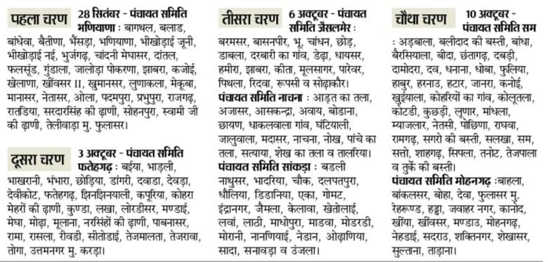 Jaisalmer Panchayat Chunav 2