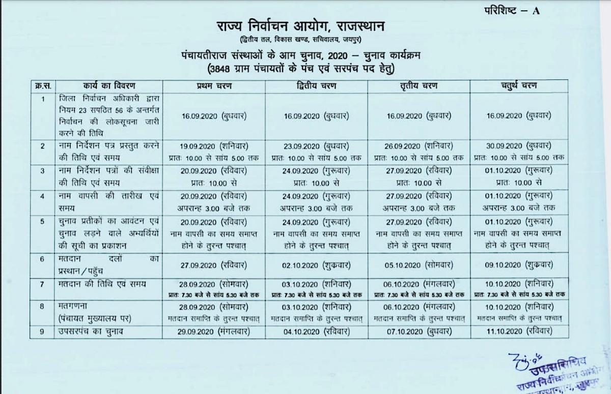 Rajasthan Panchayat Chunav Karykram.jpeg 1