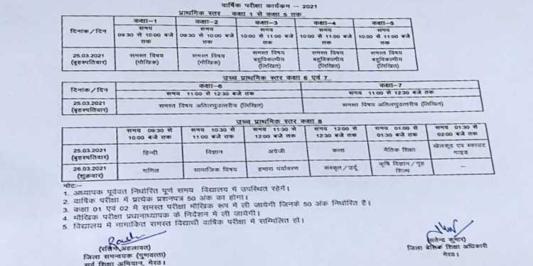 Meerut district annual Examination program issued for class 1 to 8th