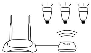 Light Bulb Socket Usb, Light, Free Engine Image For User