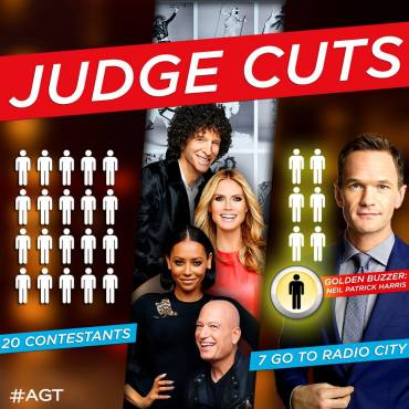 "20 acts will audition for the ""AGT"" judges and guest adviser Neil Patrick Harris but only seven acts will advance to the Radio City Music Hall! (Photo property of NBC, SYCO TV & FremantleMedia North America)"