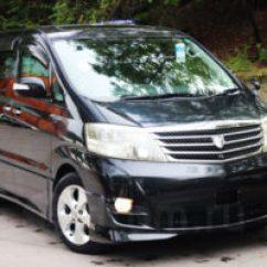 Konsumsi Bbm All New Alphard Bandung Gen 1 Topgir Kelebihan Dan Kekurangan Toyota