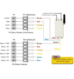 vdp wiring diagram wiring diagram centre vdp wiring diagram source vdp sound bar  [ 1200 x 1200 Pixel ]
