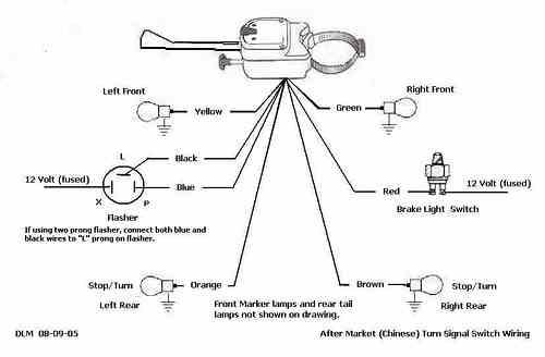 Turn Signal Wiring Diagram Efcaviation Com