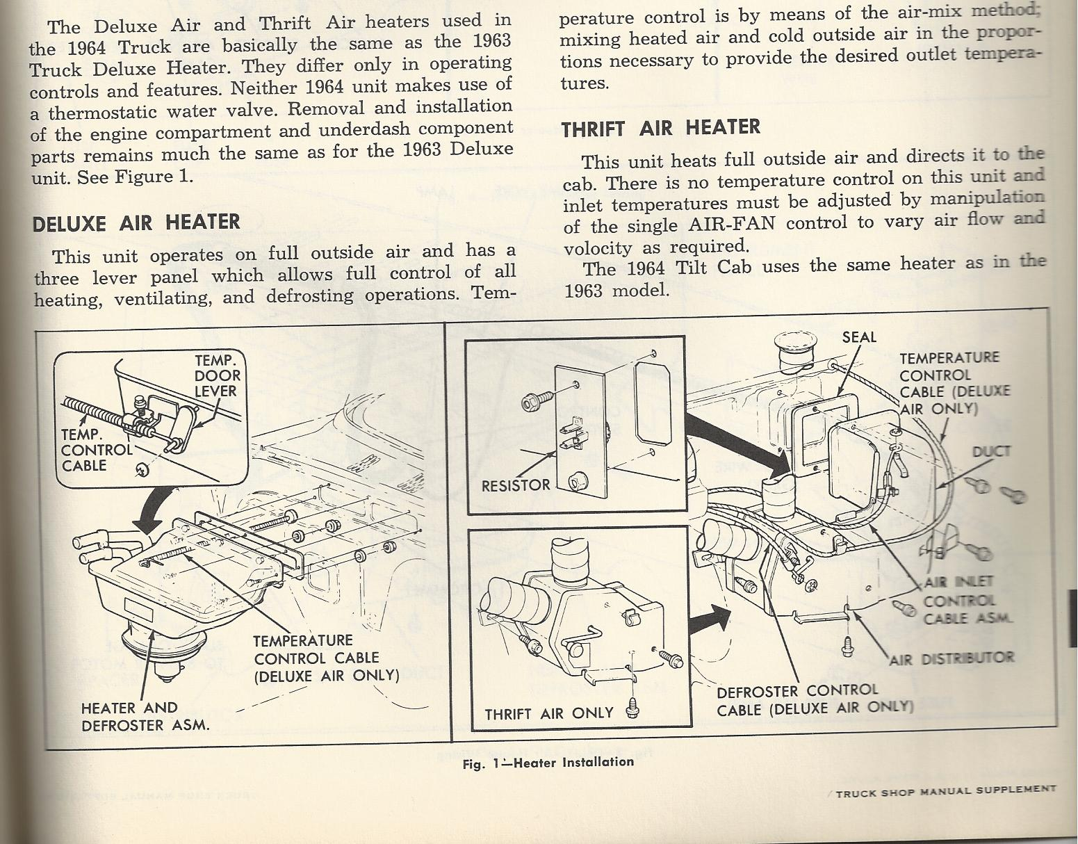 1964 chevy truck color wiring diagram 98 honda accord ignition 1965 chevrolet c20 medium resolution of 64 wire library express 2500