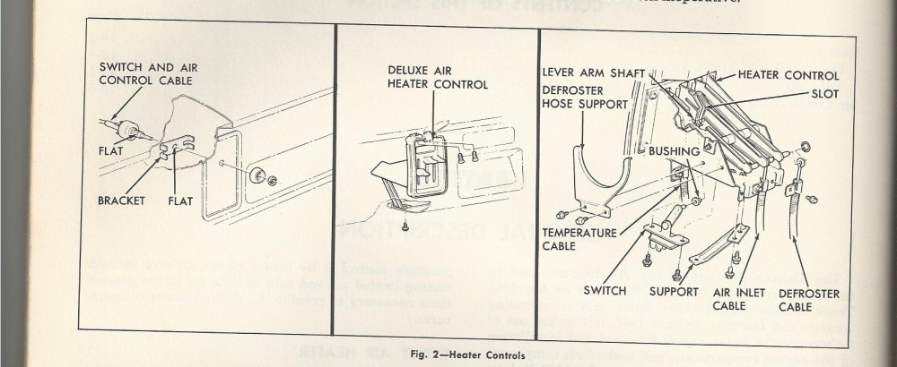 medium resolution of 1964 chevy pickup heater wiring diagram example electrical circuit