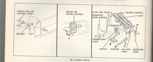 small resolution of 1964 chevy pickup heater wiring diagram example electrical circuit