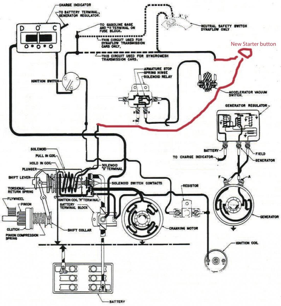 Cushman Truckster Gas Wiring Diagram. Parts. Auto Wiring