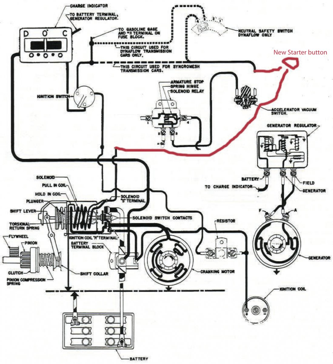 cushman truckster wiring diagram 7 wire trailer troubleshooting gas parts auto