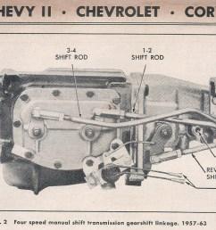 saginaw transmission diagram wiring diagram blog saginaw transmission linkage diagram hot rods saginaw four speed backup [ 1628 x 791 Pixel ]