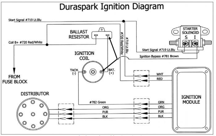 Ford Duraspark Ignition Wiring Diagram Wiring Automotive Wiring