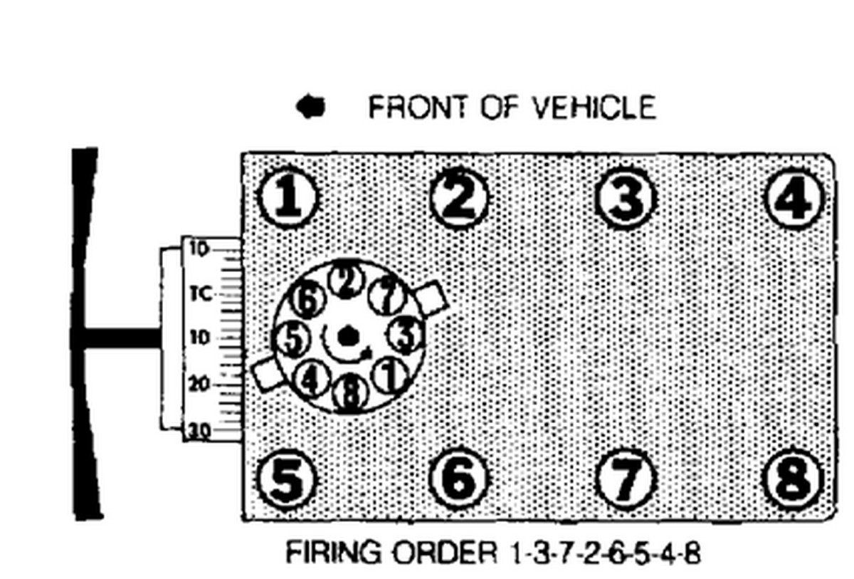 hight resolution of ford 5 8l engine diagram