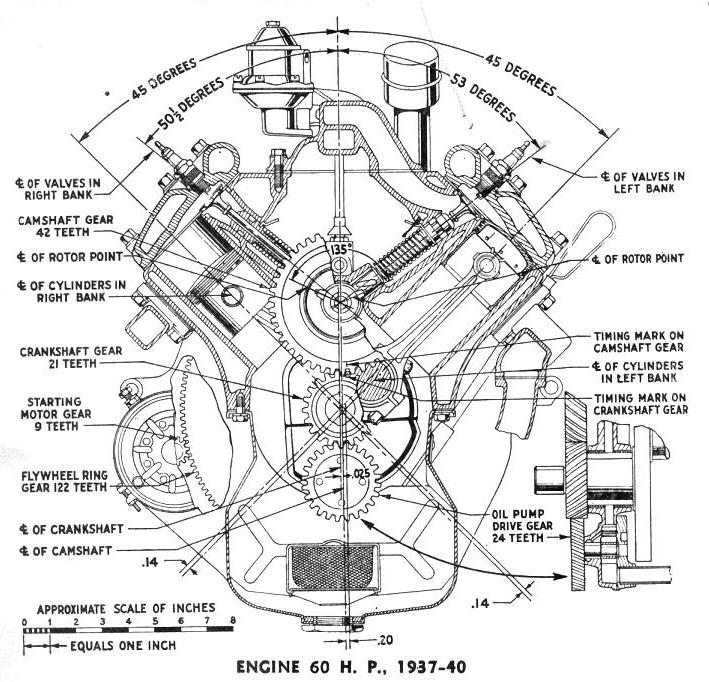 1950 Mercury Dash Wiring Diagram. Mercury. Auto Wiring Diagram