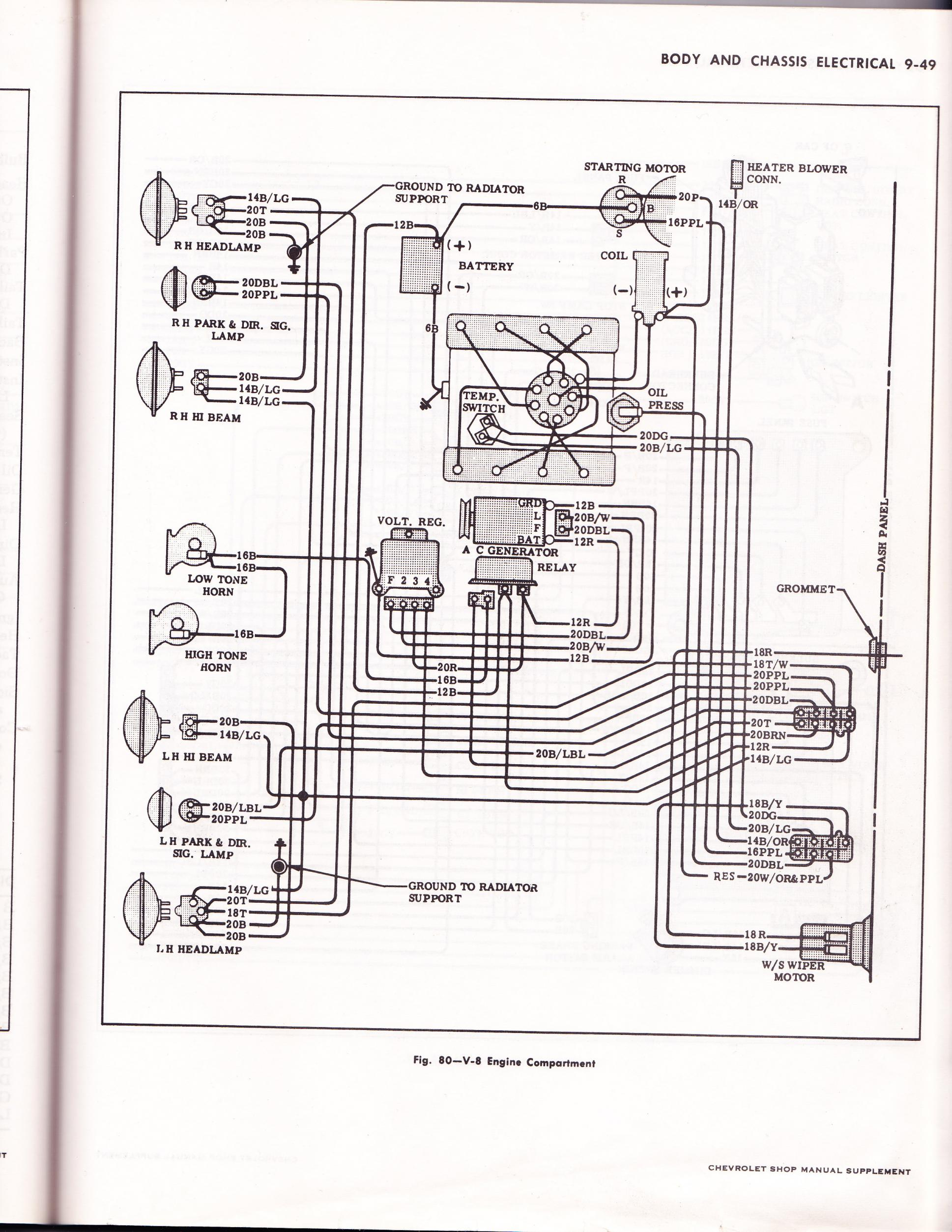 1991 Chevy Silverado Fuse Box Diagram • Wiring Diagram For