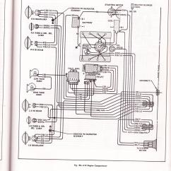 1964 Ford Fairlane 500 Wiring Diagram Mitsubishi Truck Radio 1963 Falcon Restoration Parts Imageresizertool Com