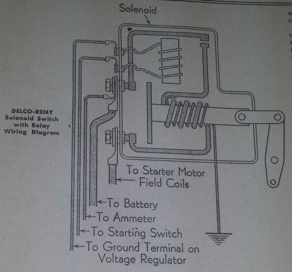 medium resolution of motors diagram jpg