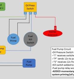 oil press switch prime jpg [ 1200 x 675 Pixel ]