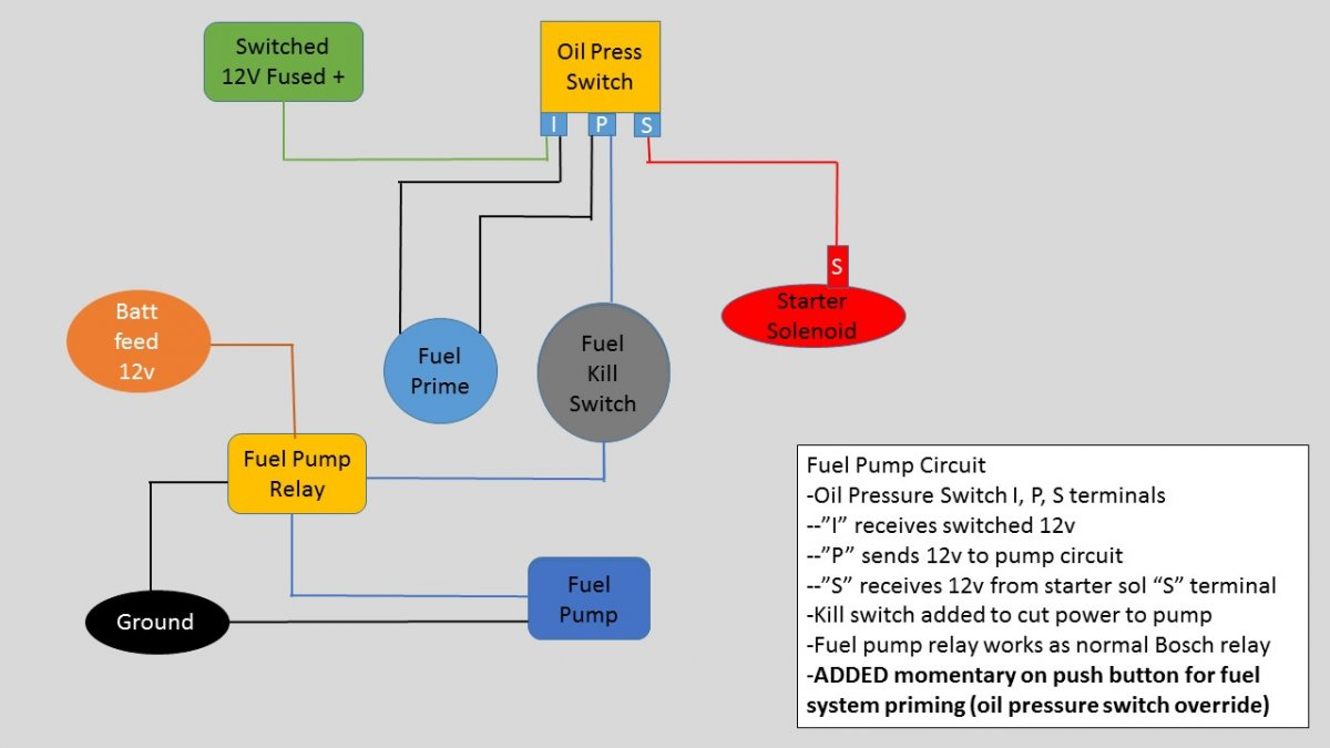 hight resolution of oil press switch prime jpg