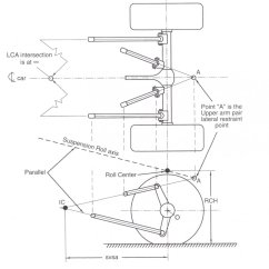 1923 Ford Model T Wiring Diagram For One Light With 2 Switches Bucket Engine And