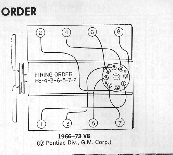 Gm Hei Firing Order Diagram : 27 Wiring Diagram Images