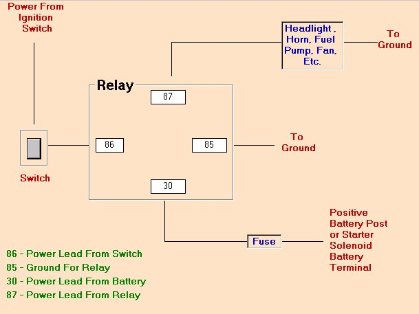 Wiring Diagram For An Electric Fuel Pump And Relay Fuel Pump Relay