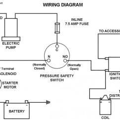 3 Wire Pressure Transducer Wiring Diagram Dayton Latching Relay Oil 060 Awosurk De Data Rh 13 52 Drk Ov Roden Boiler Burning Furnace