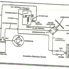 1955 Ford Fairlane Wiring Diagram Honeywell Y Plan Central Heating Customline Fuse Box 1963 Thunderbird