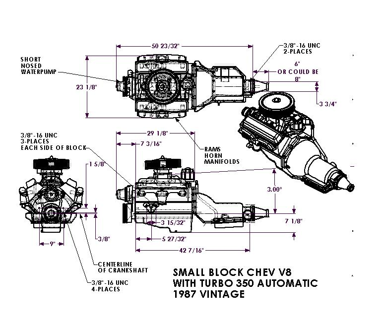 Chevy V8 Engines Sizes, Chevy, Free Engine Image For User