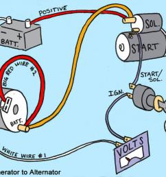 72 jeep cj5 wiring diagram circuit diagram maker boat alternator wiring diagram chevy 350 alternator wiring [ 1199 x 783 Pixel ]