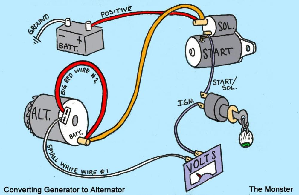 medium resolution of 72 jeep cj5 wiring diagram circuit diagram maker boat alternator wiring diagram chevy 350 alternator wiring