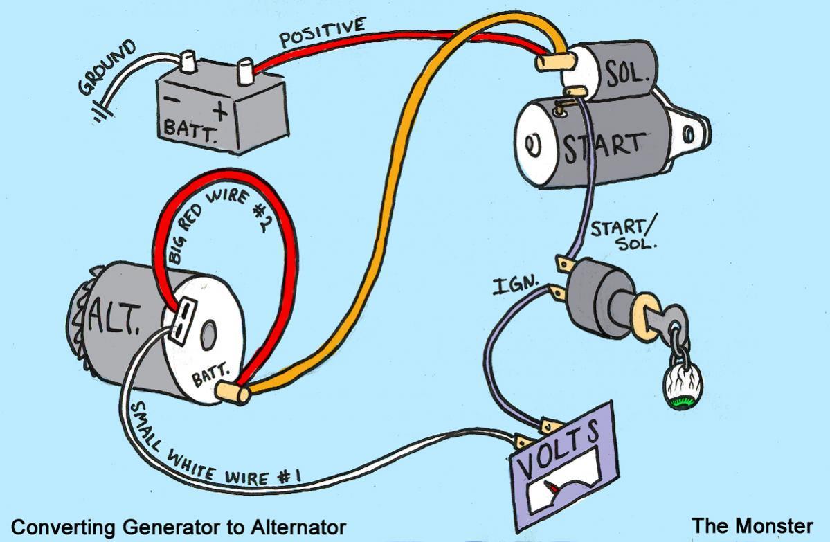 hight resolution of 72 jeep cj5 wiring diagram circuit diagram maker boat alternator wiring diagram chevy 350 alternator wiring