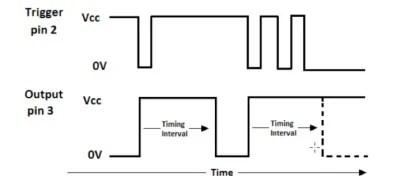 555 Timer tutorial