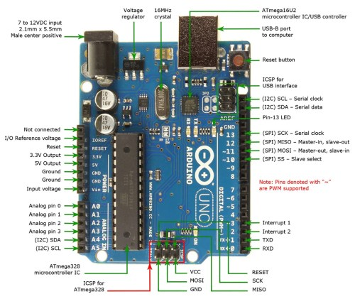 small resolution of arduino uno click to enlarge