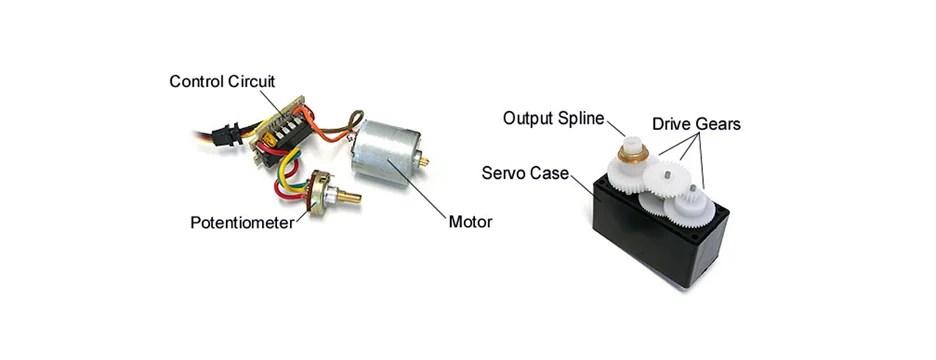 Prime Servo Motor Interfacing With Arduino Arduino Servo Control Wiring Digital Resources Counpmognl