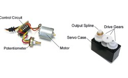 Servo Motor Interfacing with Raspberry pi | Raspberry pi Servo Control