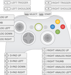 so when configuring your xbox 360 controller you ll need to switch x with y and a with b yes this is confusing but don t worry there is a fix for this  [ 1656 x 1192 Pixel ]