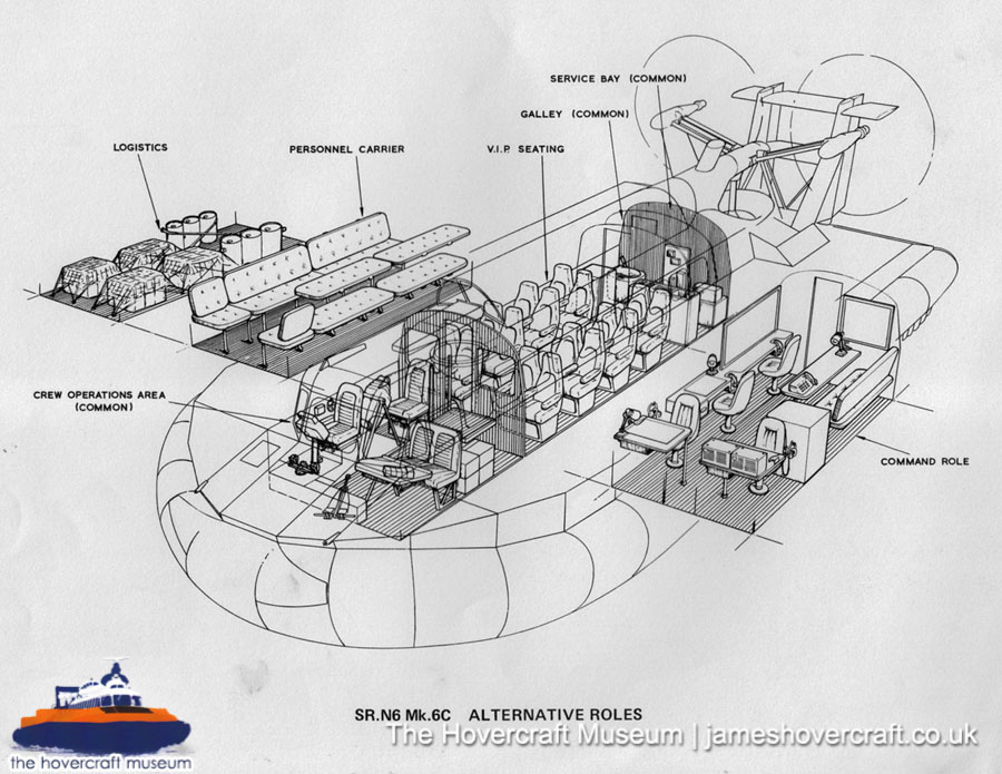 SRN6 diagrams:: jameshovercraft.co.uk