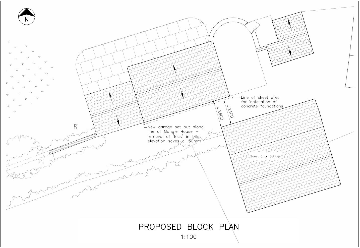 PLANNING PERMISSION, PLANNING APPLICATIONS AND PLANNING