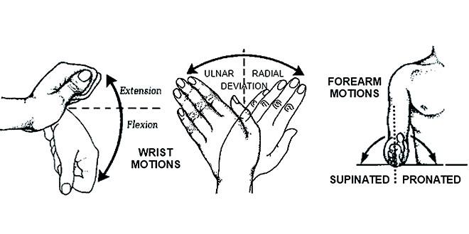 golf cock wrists