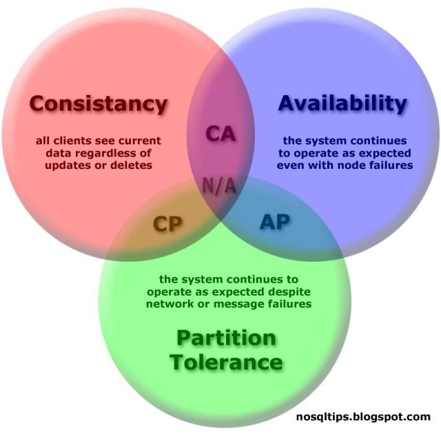 CAP_Diagram_dist copy