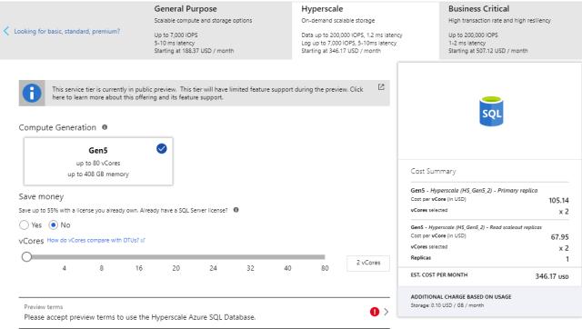 Azure SQL Database Hyperscale | James Serra's Blog